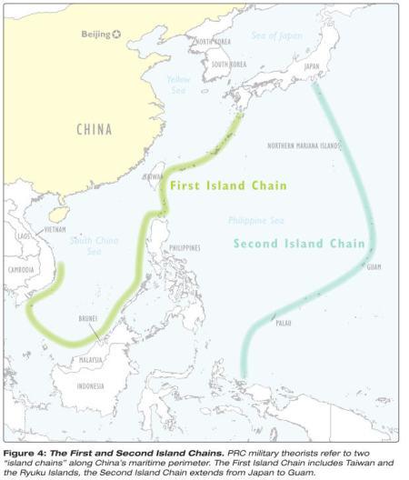 Source:  DoD 2012 China Report