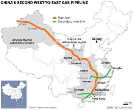 china east west gas pipeline