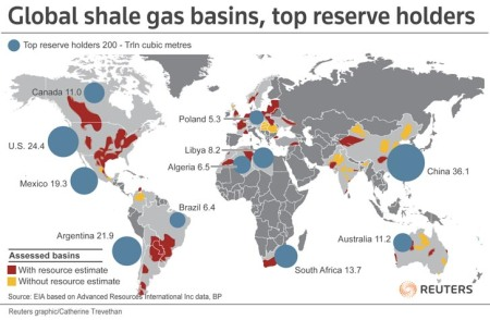 shale-gas-reserves