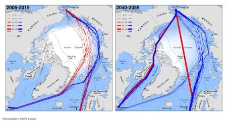 Arctic Shipping Routes